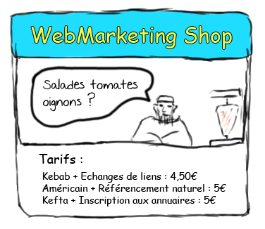 Restaurant Kebab Webmarketing